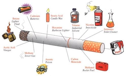 composition-cigarette